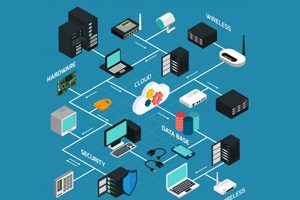 Jasa-Instalasi-Kabel-Jaringan-LAN-dan-Fiber-Optic-Profesional-Mabruka-300x200-10.jpg